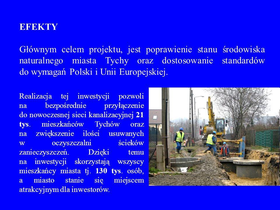 EFEKTY Głównym celem projektu, jest poprawienie stanu środowiska naturalnego miasta Tychy oraz dostosowanie standardów do wymagań Polski i Unii Europe