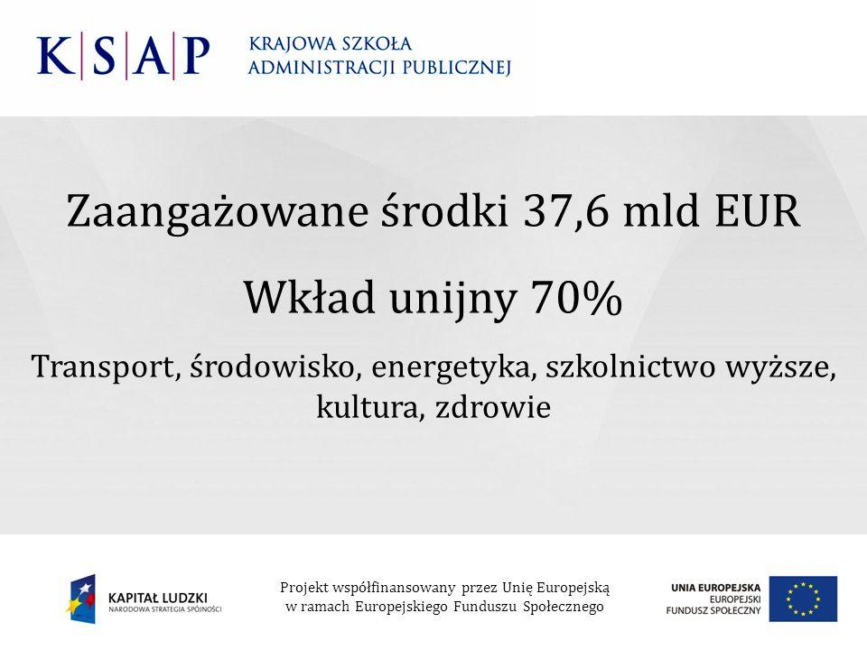 Zaangażowane środki 37,6 mld EUR Wkład unijny 70% Transport, środowisko, energetyka, szkolnictwo wyższe, kultura, zdrowie Projekt współfinansowany prz
