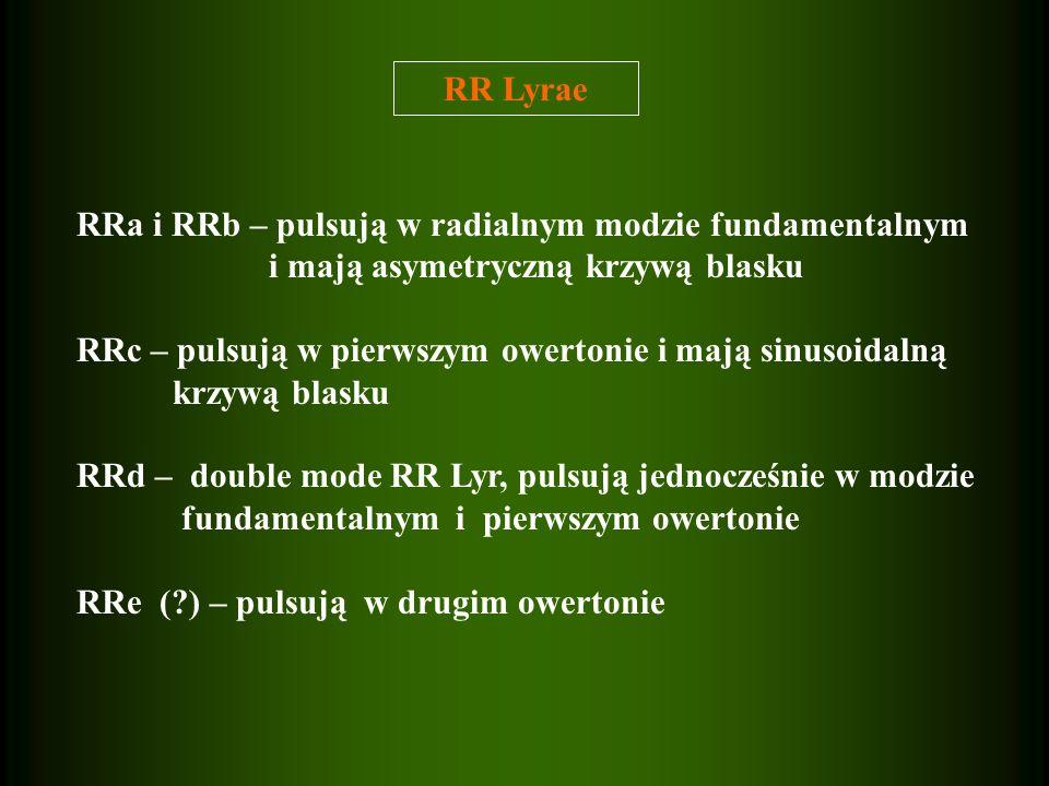 RR Lyrae RRa i RRb – pulsują w radialnym modzie fundamentalnym i mają asymetryczną krzywą blasku RRc – pulsują w pierwszym owertonie i mają sinusoidal