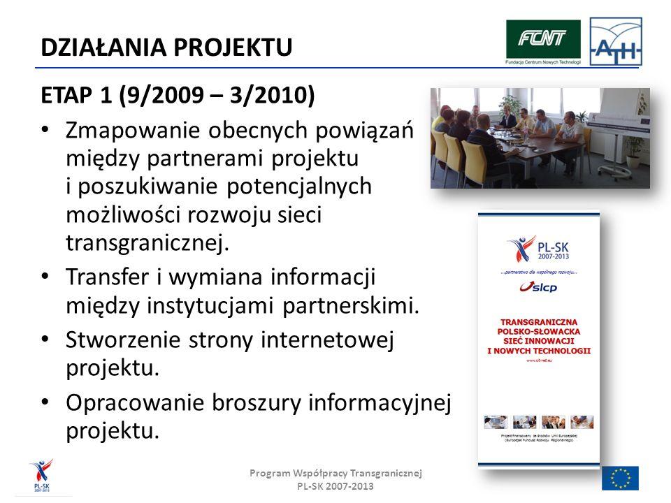 DZIAŁANIA PROJEKTU ETAP 2 (4/2010 – 10/2011) Osobowe wzmocnienie partnerskich organizacji.