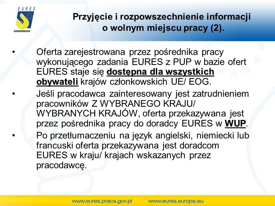 Przyjęcie i rozpowszechnienie informacji o wolnym miejscu pracy (2). dostępna dla wszystkich obywateliOferta zarejestrowana przez pośrednika pracy wyk