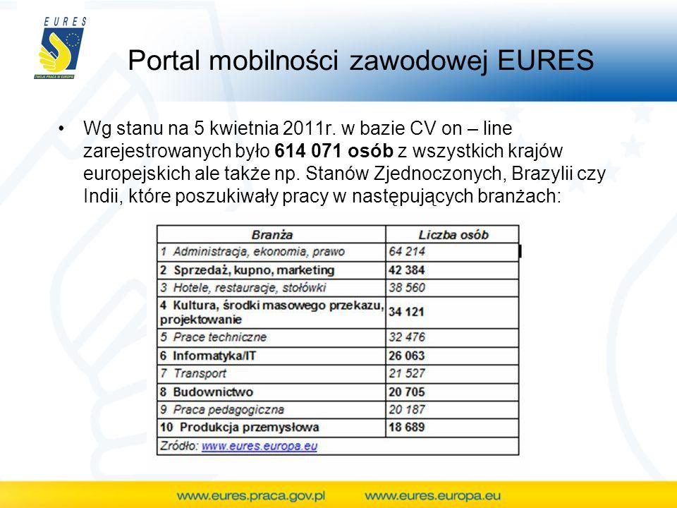 Wg stanu na 5 kwietnia 2011r. w bazie CV on – line zarejestrowanych było 614 071 osób z wszystkich krajów europejskich ale także np. Stanów Zjednoczon