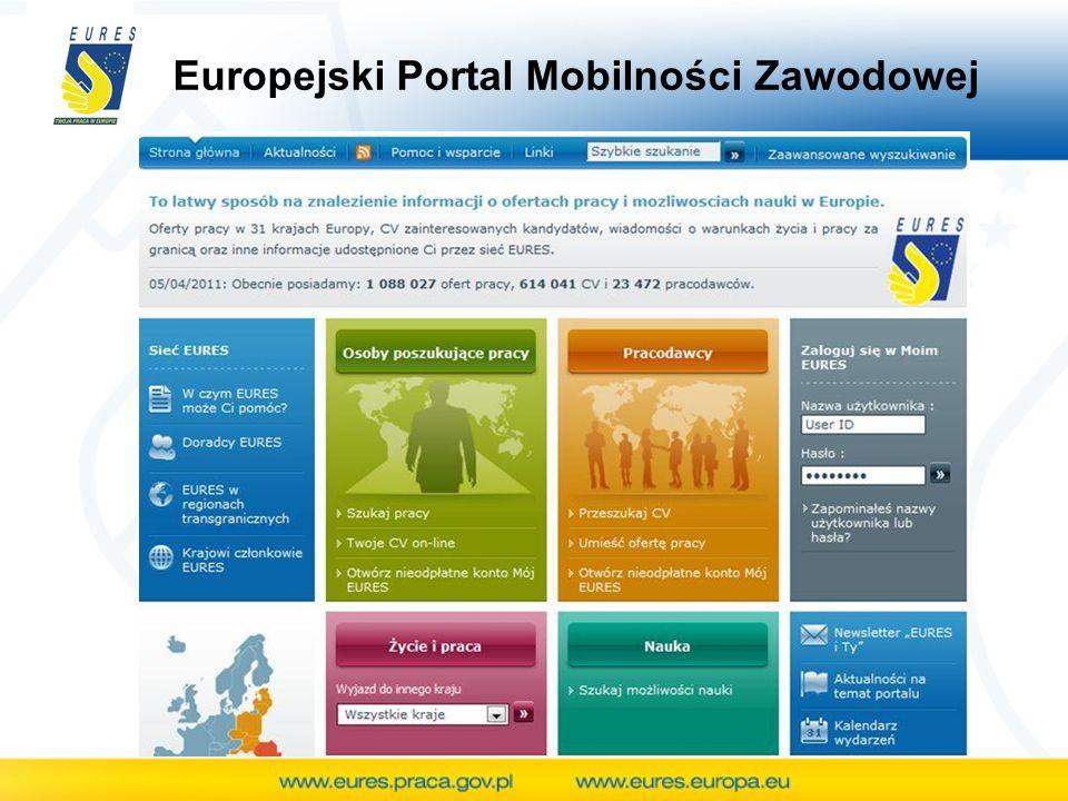 Europejskie Służby Zatrudnienia EURES Sieć ludzka Sieć ludzka –Ponad 800 doradców EURES w UE/ EOG, –Pracownicy publicznych służb zatrudnienia lub organizacji partnerskich sieci EURES (związki zawodowe, organizacje zrzeszające pracodawców), –Są odpowiedzialni za oferty pracodawców ze swojego kraju, którzy zainteresowani są zatrudnieniem cudzoziemców, –Współpracują ze sobą w zakresie wymiany ofert pracy i informacji o sytuacji na lokalnych rynkach pracy, zbierania podań o pracę, prowadzenia rekrutacji międzynarodowych.