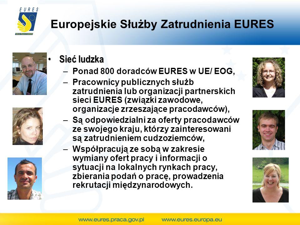 Europejskie Służby Zatrudnienia EURES Sieć ludzka Sieć ludzka –Ponad 800 doradców EURES w UE/ EOG, –Pracownicy publicznych służb zatrudnienia lub orga