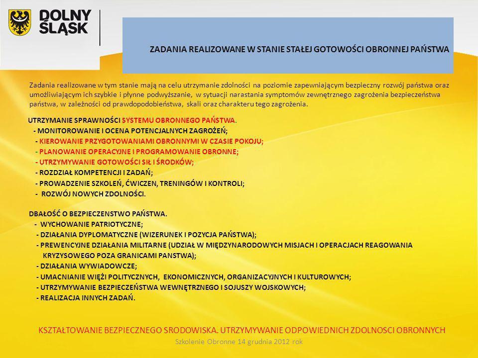 Szkolenie Obronne 14 grudnia 2012 rok ZADANIA REALIZOWANE W STANIE STAŁEJ GOTOWOŚCI OBRONNEJ PAŃSTWA UTRZYMANIE SPRAWNOŚCI SYSTEMU OBRONNEGO PAŃSTWA.