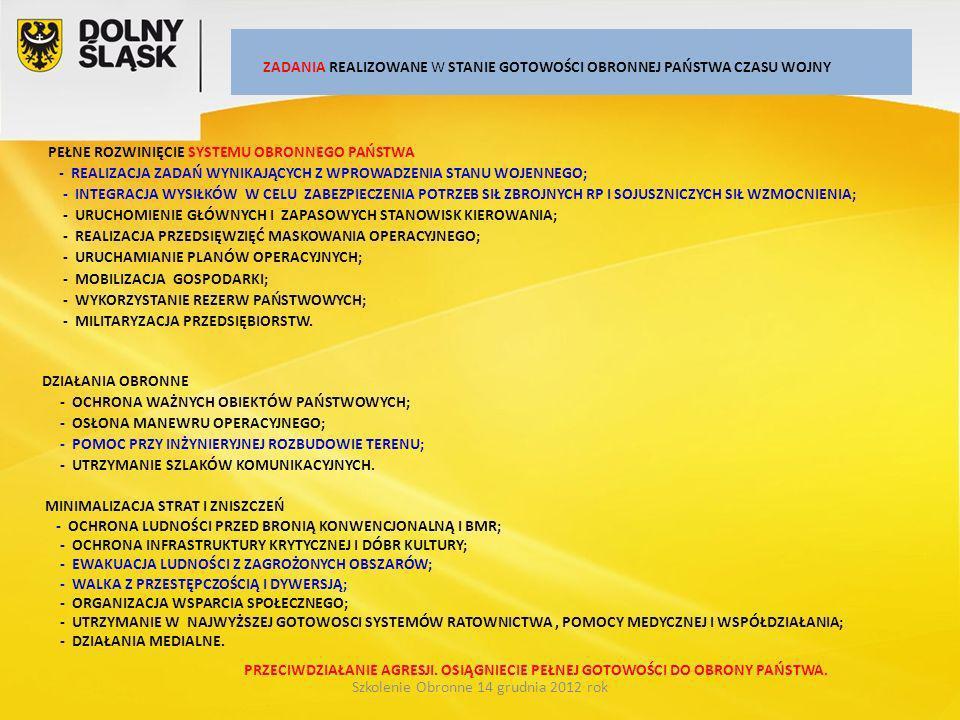 Szkolenie Obronne 14 grudnia 2012 rok ZADANIA REALIZOWANE W STANIE GOTOWOŚCI OBRONNEJ PAŃSTWA CZASU WOJNY PEŁNE ROZWINIĘCIE SYSTEMU OBRONNEGO PAŃSTWA