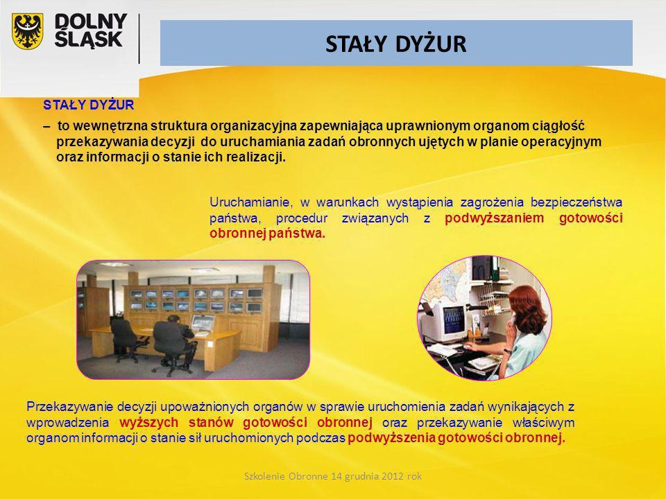 STAŁY DYŻUR Szkolenie Obronne 14 grudnia 2012 rok STAŁY DYŻUR – to wewnętrzna struktura organizacyjna zapewniająca uprawnionym organom ciągłość przeka