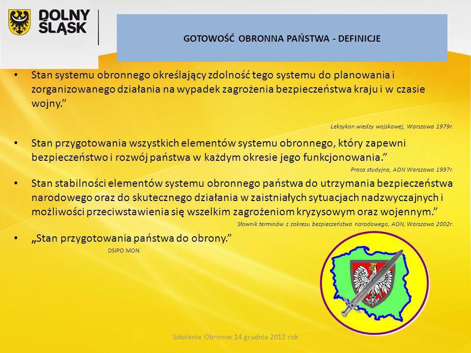 GOTOWOŚĆ OBRONNA PAŃSTWA - ISTOTA DOŚWIADCZENIE I WIEDZA - narodowe uwarunkowania historyczne - odniesienia do podobnych sytuacji w regionie i na świecie WŁASNY POTENCJAŁ OBRONNY - gromadzenie zasobów - utrzymanie i rozwój zdolności - planowanie - organizacja zadań OCENY SYTUACJI - monitorowanie potencjalnych zagrożeń - stan własnych możliwości - skutki ewentualnej agresji Szkolenie Obronne 14 grudnia 2012 rok UWARUNKOWANIA MIĘDZYNARODOWE - działania dyplomatyczne - wsparcie organizacji międzynarodowych - siła ekonomiczna SIŁA MORALNA - wiara we własną siłę i zdolności - wartości społeczne - wartości patriotyczne - wartości religijne - wiara w sojusze