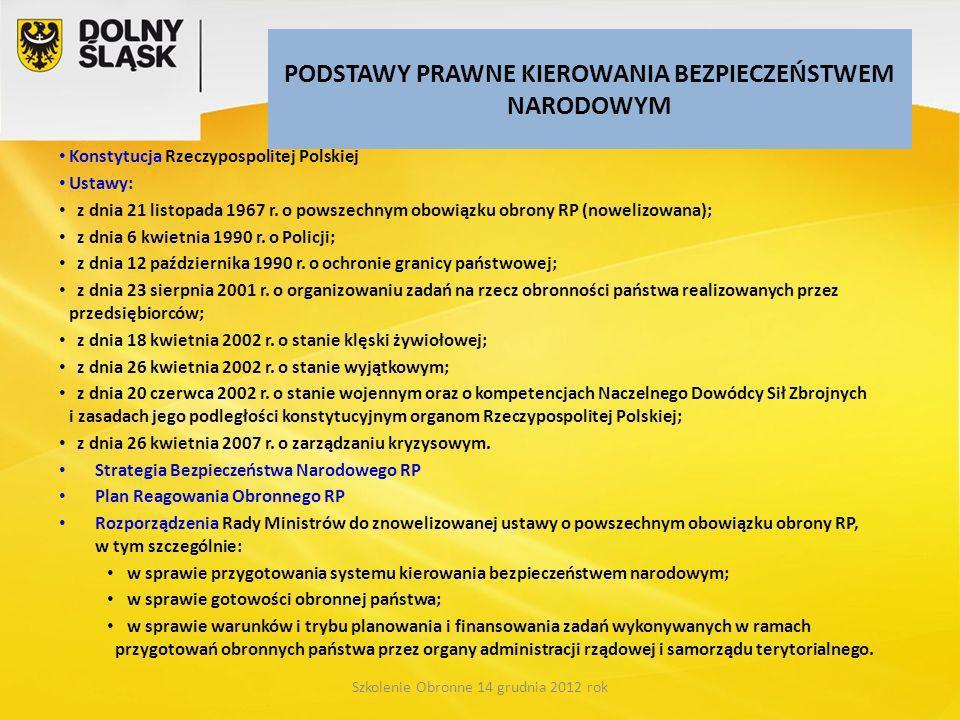 PODSTAWY PRAWNE KIEROWANIA BEZPIECZEŃSTWEM NARODOWYM Konstytucja Rzeczypospolitej Polskiej Ustawy: z dnia 21 listopada 1967 r. o powszechnym obowiązku