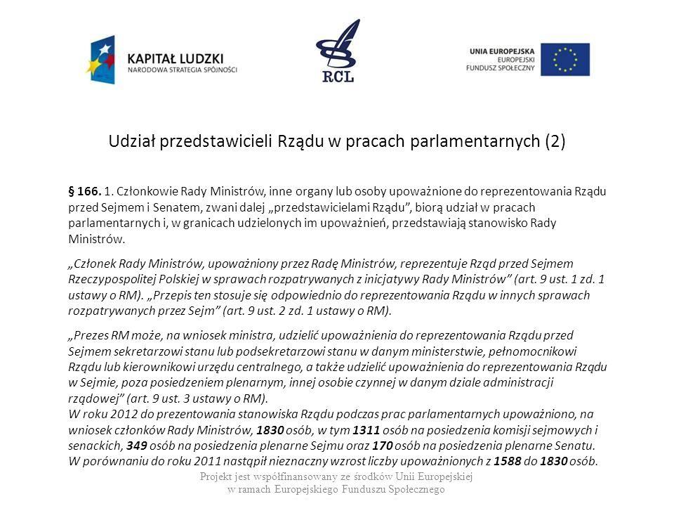 Udział przedstawicieli Rządu w pracach parlamentarnych (2) Projekt jest współfinansowany ze środków Unii Europejskiej w ramach Europejskiego Funduszu