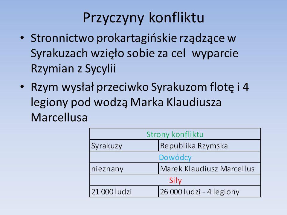 Przyczyny konfliktu Stronnictwo prokartagińskie rządzące w Syrakuzach wzięło sobie za cel wyparcie Rzymian z Sycylii Rzym wysłał przeciwko Syrakuzom f