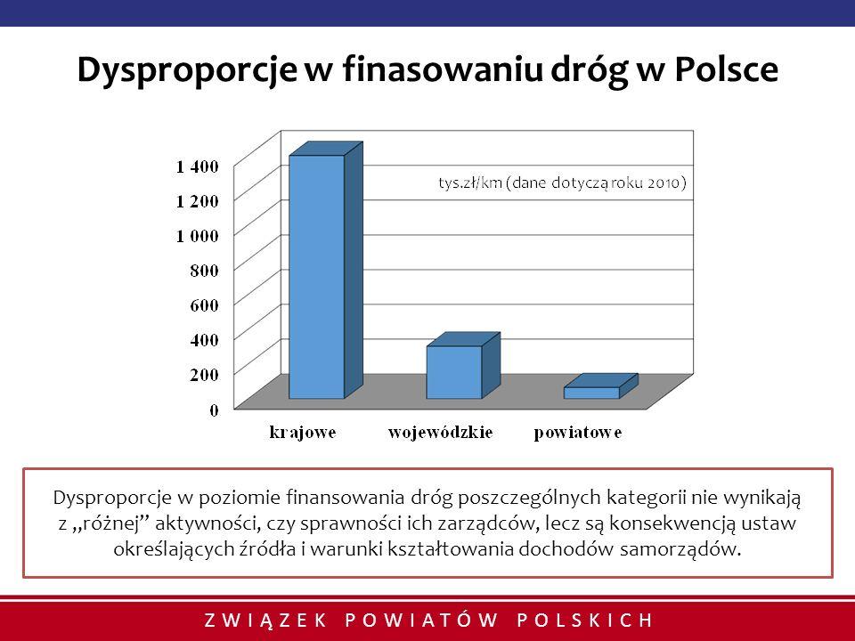 ZWIĄZEK POWIATÓW POLSKICH Dysproporcje w finasowaniu dróg w Polsce Dysproporcje w poziomie finansowania dróg poszczególnych kategorii nie wynikają z r