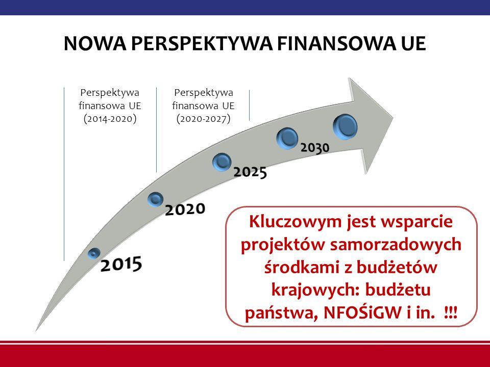 Perspektywa finansowa UE (2014-2020) Perspektywa finansowa UE (2020-2027) NOWA PERSPEKTYWA FINANSOWA UE Kluczowym jest wsparcie projektów samorzadowyc