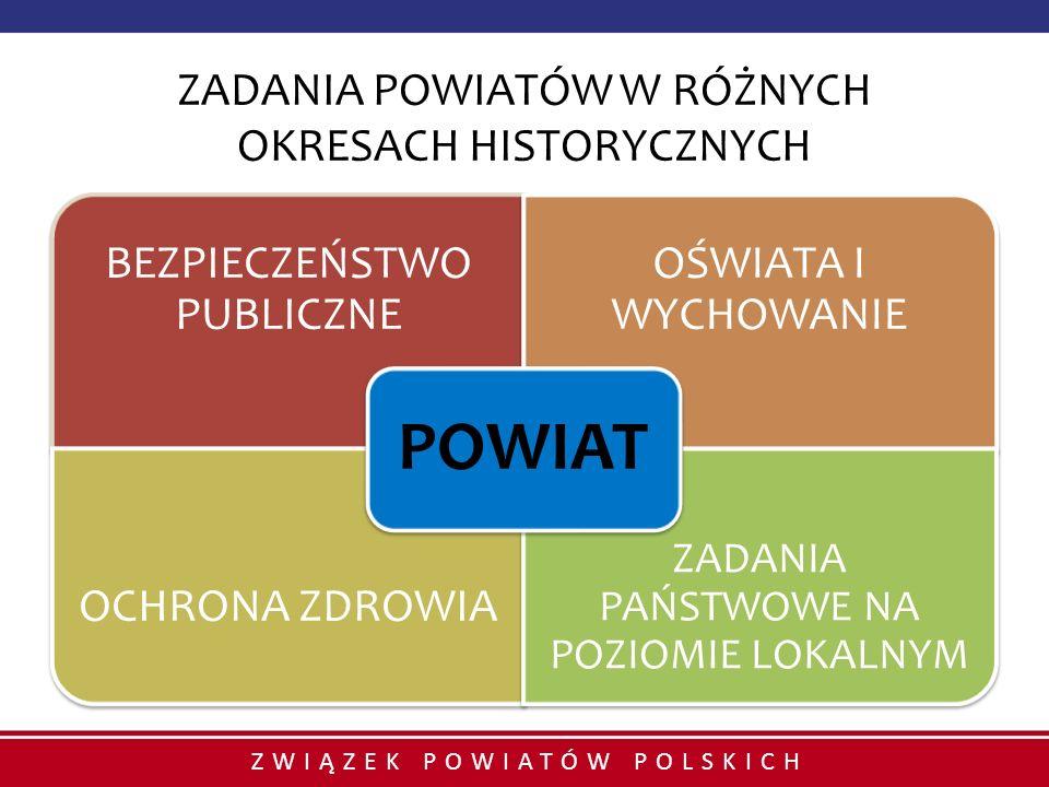 ZWIĄZEK POWIATÓW POLSKICH ZADANIA POWIATÓW W RÓŻNYCH OKRESACH HISTORYCZNYCH BEZPIECZEŃSTWO PUBLICZNE OŚWIATA I WYCHOWANIE OCHRONA ZDROWIA ZADANIA PAŃS