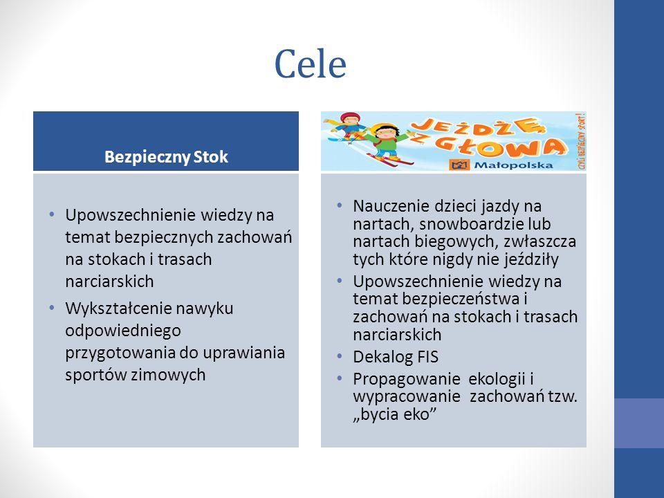 Uczestnicy Bezpieczny Stok Dzieci i młodzież Dorośli Uczniowie klas III szkół podstawowych z Województwa Małopolskiego