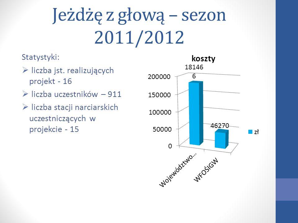Przykład – Gmina Wieprz Projekt JZG realizowany przez Gminę Wieprz pod względem liczby uczestników, był największym w Polsce projektem nauki jazdy na nartach w sezonie 2011 / 2012.