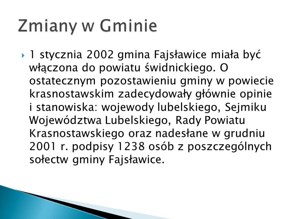 1 stycznia 2002 gmina Fajsławice miała być włączona do powiatu świdnickiego. O ostatecznym pozostawieniu gminy w powiecie krasnostawskim zadecydowały