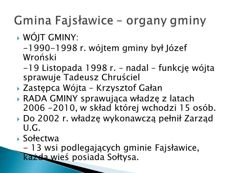WÓJT GMINY: -1990-1998 r. wójtem gminy był Józef Wroński -19 Listopada 1998 r. – nadal – funkcję wójta sprawuje Tadeusz Chruściel Zastępca Wójta – Krz