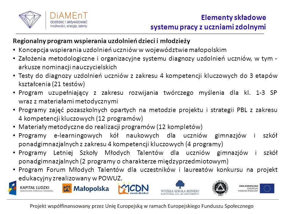 Regionalny program wspierania uzdolnień dzieci i młodzieży Koncepcja wspierania uzdolnień uczniów w województwie małopolskim Założenia metodologiczne i organizacyjne systemu diagnozy uzdolnień uczniów, w tym - arkusze nominacji nauczycielskich Testy do diagnozy uzdolnień uczniów z zakresu 4 kompetencji kluczowych do 3 etapów kształcenia (21 testów) Program uzupełniający z zakresu rozwijania twórczego myślenia dla kl.