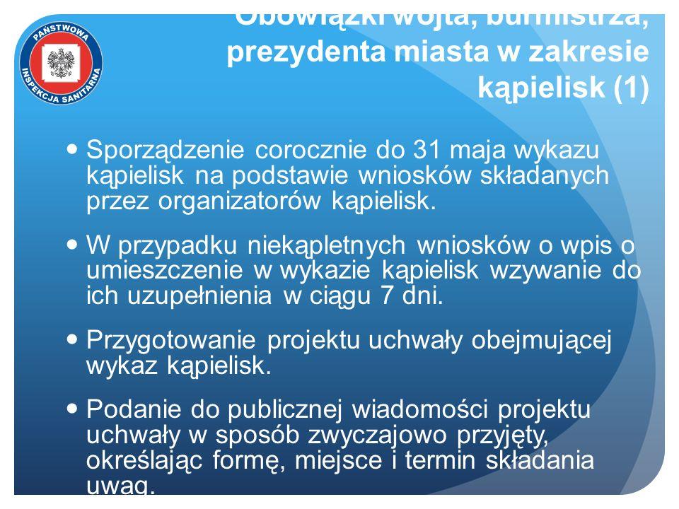 Obowiązki wójta, burmistrza, prezydenta miasta w zakresie kąpielisk (1) Sporządzenie corocznie do 31 maja wykazu kąpielisk na podstawie wniosków skład