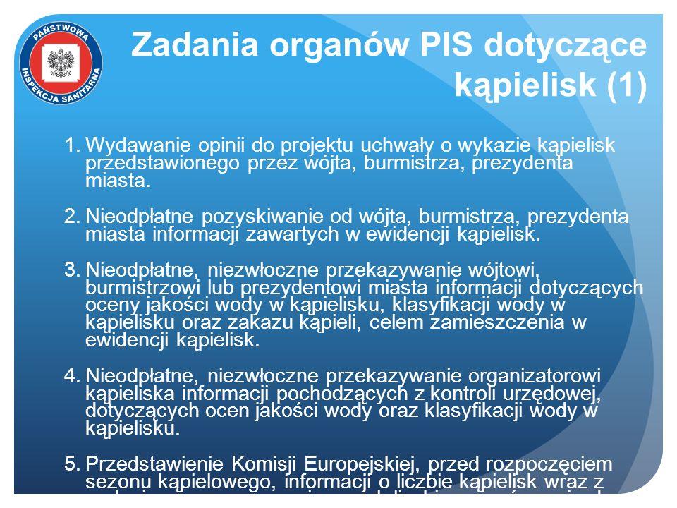 Zadania organów PIS dotyczące kąpielisk (1) Wydawanie opinii do projektu uchwały o wykazie kąpielisk przedstawionego przez wójta, burmistrza, prezyden