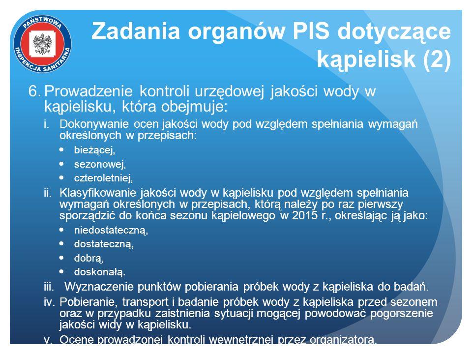 Zadania organów PIS dotyczące kąpielisk (2) Prowadzenie kontroli urzędowej jakości wody w kąpielisku, która obejmuje: Dokonywanie ocen jakości wody po