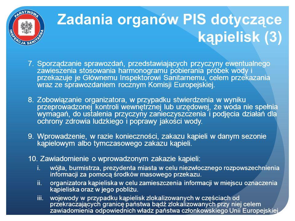 Zadania organów PIS dotyczące kąpielisk (3) Sporządzanie sprawozdań, przedstawiających przyczyny ewentualnego zawieszenia stosowania harmonogramu pobi