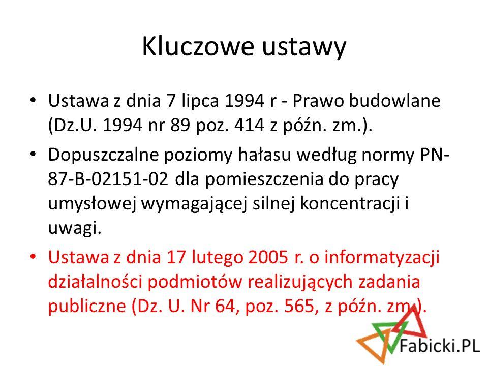Ustawa z dnia 7 lipca 1994 r - Prawo budowlane (Dz.U. 1994 nr 89 poz. 414 z późn. zm.). Dopuszczalne poziomy hałasu według normy PN- 87-B-02151-02 dla