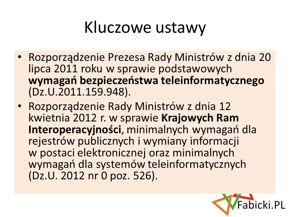 Rozporządzenie Prezesa Rady Ministrów z dnia 20 lipca 2011 roku w sprawie podstawowych wymagań bezpieczeństwa teleinformatycznego (Dz.U.2011.159.948).