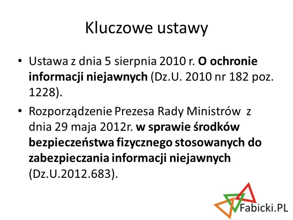 Ustawa z dnia 5 sierpnia 2010 r. O ochronie informacji niejawnych (Dz.U. 2010 nr 182 poz. 1228). Rozporządzenie Prezesa Rady Ministrów z dnia 29 maja