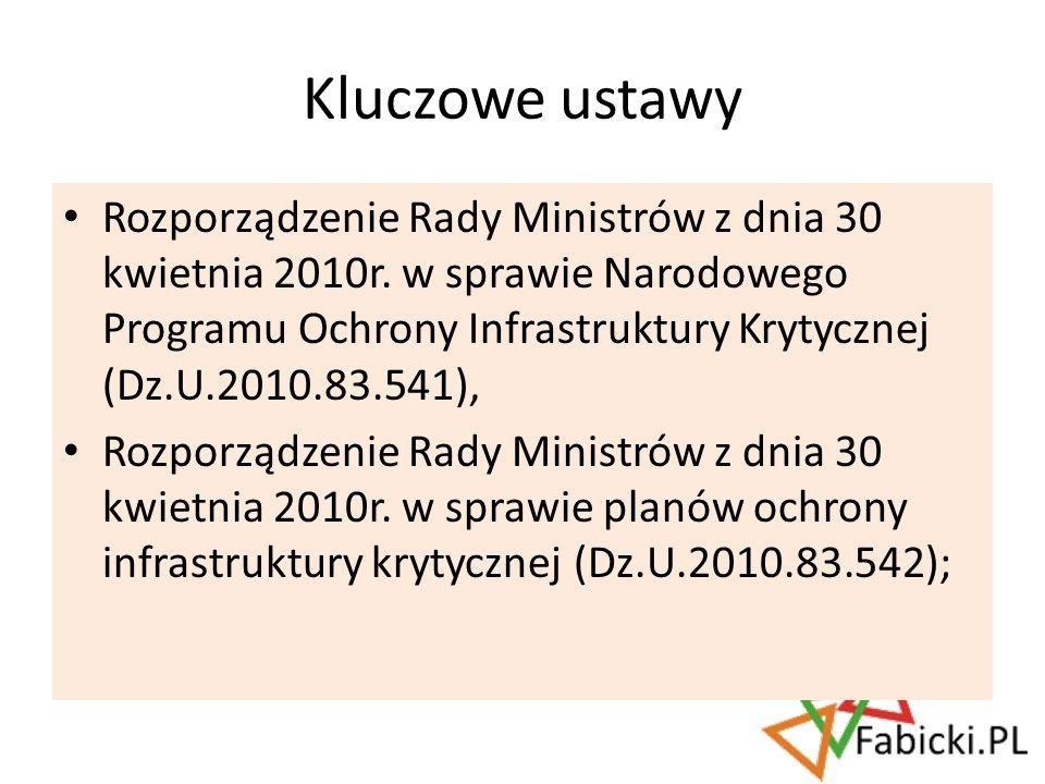 Rozporządzenie Rady Ministrów z dnia 30 kwietnia 2010r. w sprawie Narodowego Programu Ochrony Infrastruktury Krytycznej (Dz.U.2010.83.541), Rozporządz