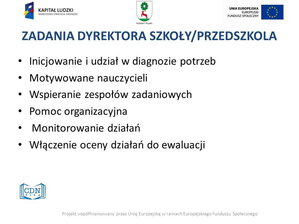 ZADANIA DYREKTORA SZKOŁY/PRZEDSZKOLA Inicjowanie i udział w diagnozie potrzeb Motywowane nauczycieli Wspieranie zespołów zadaniowych Pomoc organizacyj