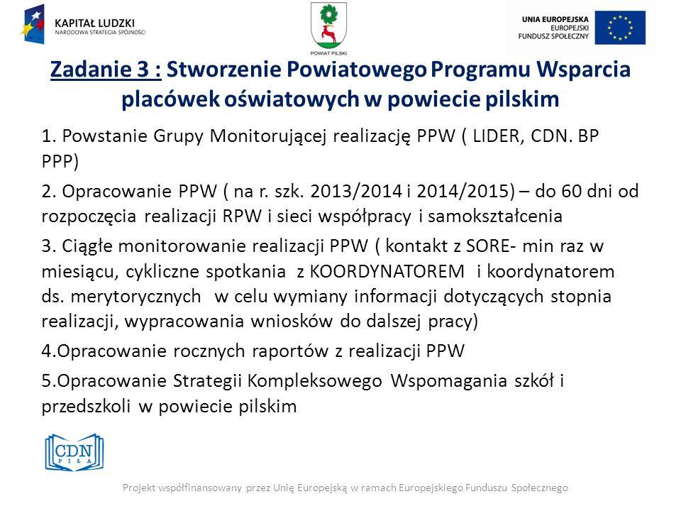 Zadanie 3 : Stworzenie Powiatowego Programu Wsparcia placówek oświatowych w powiecie pilskim 1. Powstanie Grupy Monitorującej realizację PPW ( LIDER,