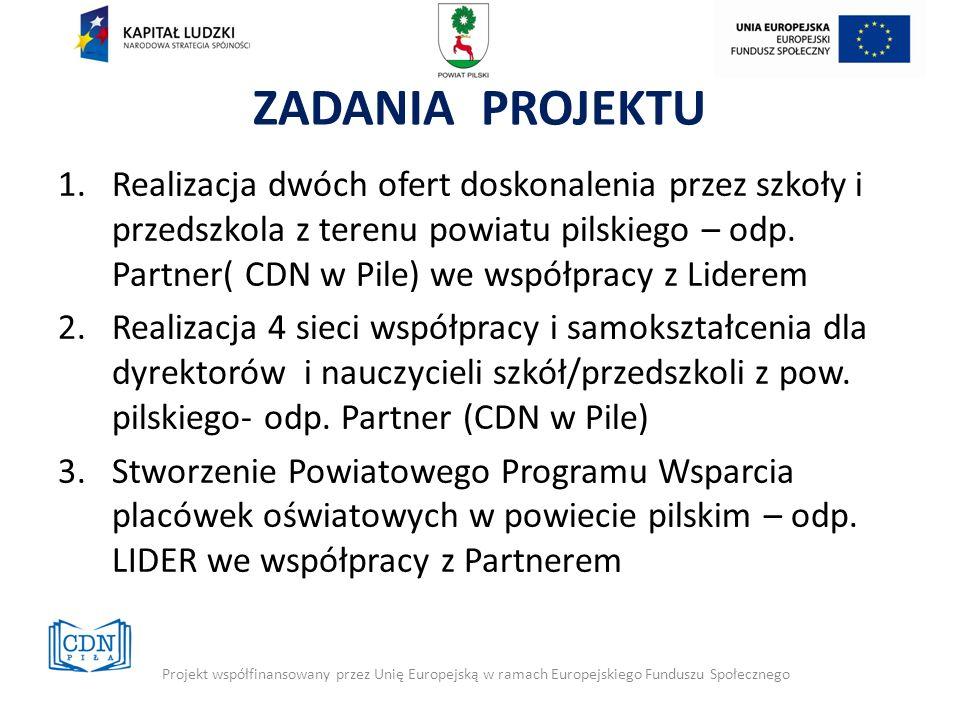 ZADANIA PROJEKTU 1.Realizacja dwóch ofert doskonalenia przez szkoły i przedszkola z terenu powiatu pilskiego – odp. Partner( CDN w Pile) we współpracy