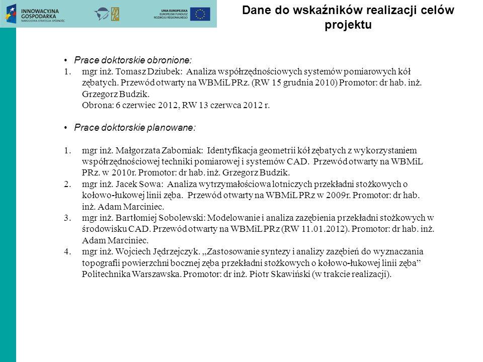 Dane do wskaźników realizacji celów projektu Prace doktorskie obronione: 1.mgr inż.