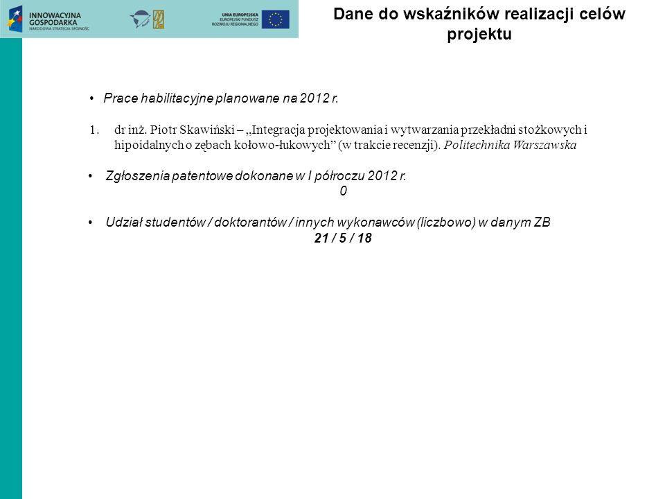 Dane do wskaźników realizacji celów projektu Prace habilitacyjne planowane na 2012 r. 1.dr inż. Piotr Skawiński – Integracja projektowania i wytwarzan