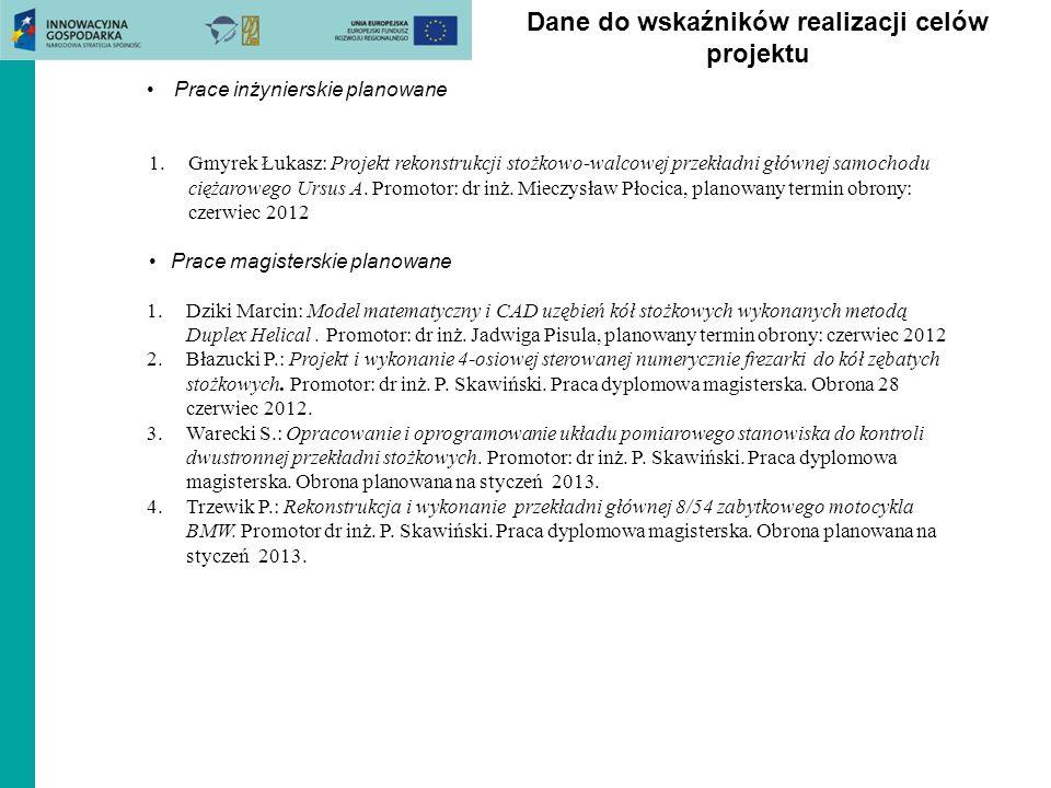 Dane do wskaźników realizacji celów projektu Prace inżynierskie planowane 1.Gmyrek Łukasz: Projekt rekonstrukcji stożkowo-walcowej przekładni głównej samochodu ciężarowego Ursus A.
