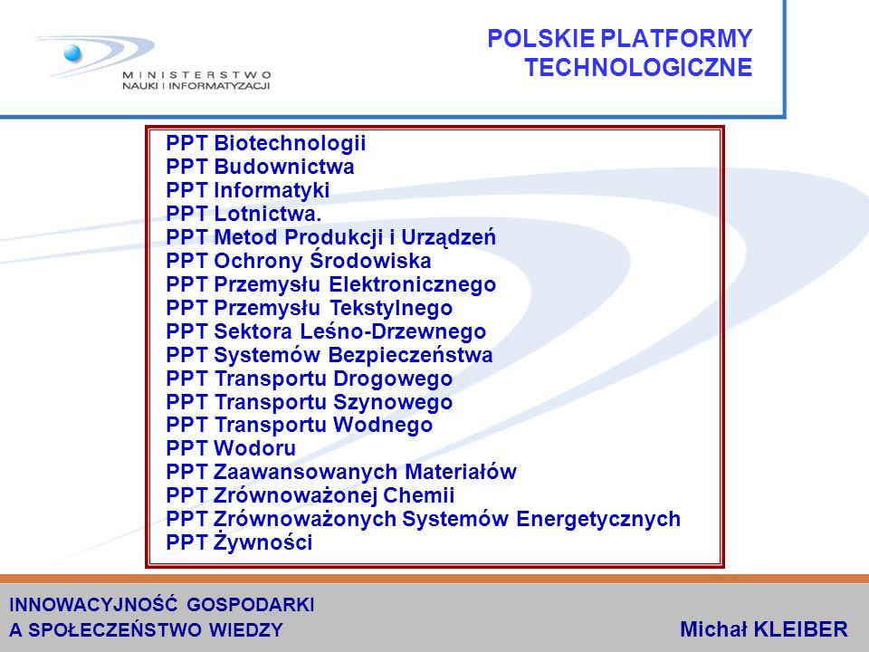 POLSKIE PLATFORMY TECHNOLOGICZNE PPT Biotechnologii PPT Budownictwa PPT Informatyki PPT Lotnictwa.