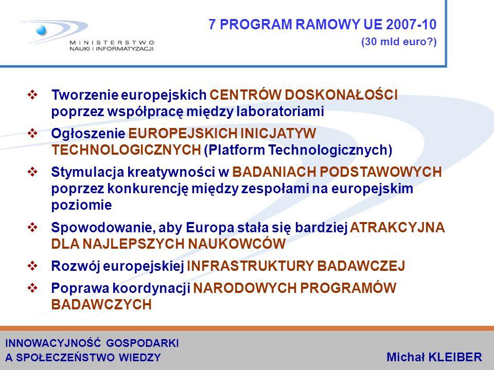 7 PROGRAM RAMOWY UE 2007-10 (30 mld euro ) Tworzenie europejskich CENTRÓW DOSKONAŁOŚCI poprzez współpracę między laboratoriami Ogłoszenie EUROPEJSKICH INICJATYW TECHNOLOGICZNYCH (Platform Technologicznych) Stymulacja kreatywności w BADANIACH PODSTAWOWYCH poprzez konkurencję między zespołami na europejskim poziomie Spowodowanie, aby Europa stała się bardziej ATRAKCYJNA DLA NAJLEPSZYCH NAUKOWCÓW Rozwój europejskiej INFRASTRUKTURY BADAWCZEJ Poprawa koordynacji NARODOWYCH PROGRAMÓW BADAWCZYCH INNOWACYJNOŚĆ GOSPODARKI A SPOŁECZEŃSTWO WIEDZY Michał KLEIBER