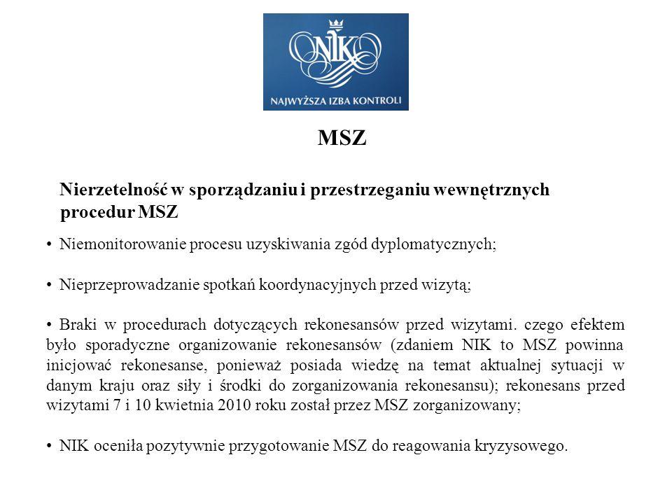 MSZ Nierzetelność w sporządzaniu i przestrzeganiu wewnętrznych procedur MSZ Niemonitorowanie procesu uzyskiwania zgód dyplomatycznych; Nieprzeprowadza