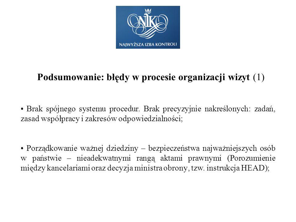 Podsumowanie: błędy w procesie organizacji wizyt (1) Brak spójnego systemu procedur. Brak precyzyjnie nakreślonych: zadań, zasad współpracy i zakresów