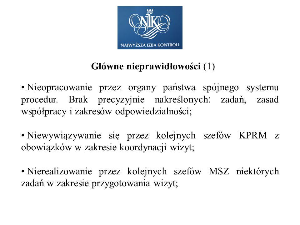 Główne nieprawidłowości (1) Nieopracowanie przez organy państwa spójnego systemu procedur. Brak precyzyjnie nakreślonych : zadań, zasad współpracy i z