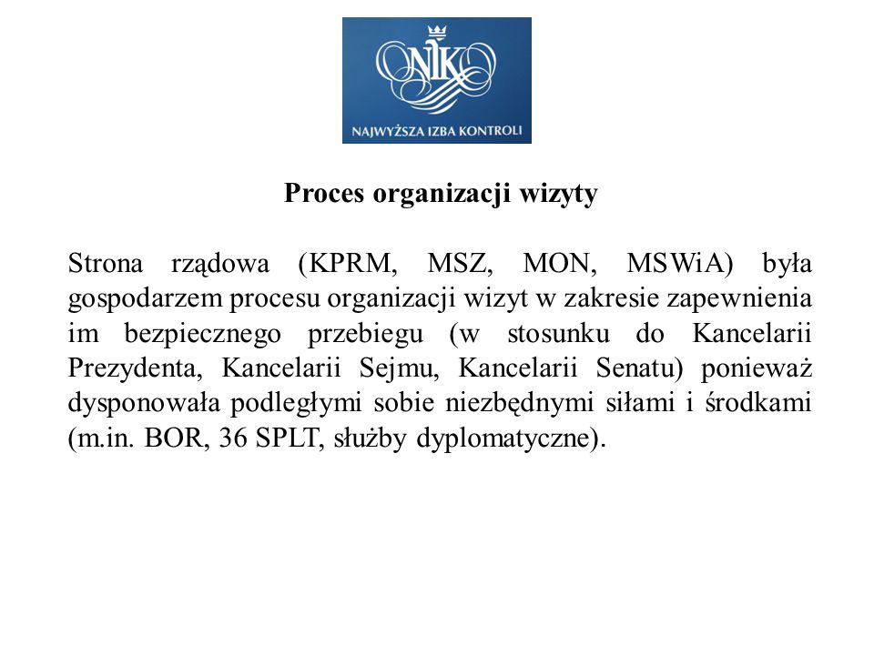 Proces organizacji wizyty Strona rządowa (KPRM, MSZ, MON, MSWiA) była gospodarzem procesu organizacji wizyt w zakresie zapewnienia im bezpiecznego prz