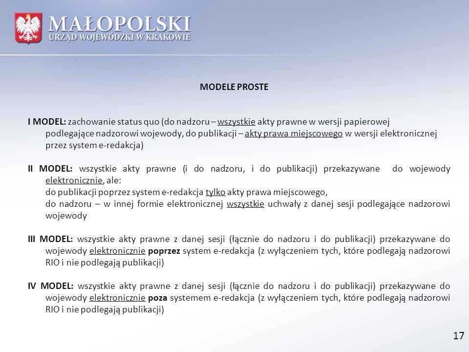 MODELE PROSTE 17 I MODEL: zachowanie status quo (do nadzoru – wszystkie akty prawne w wersji papierowej podlegające nadzorowi wojewody, do publikacji