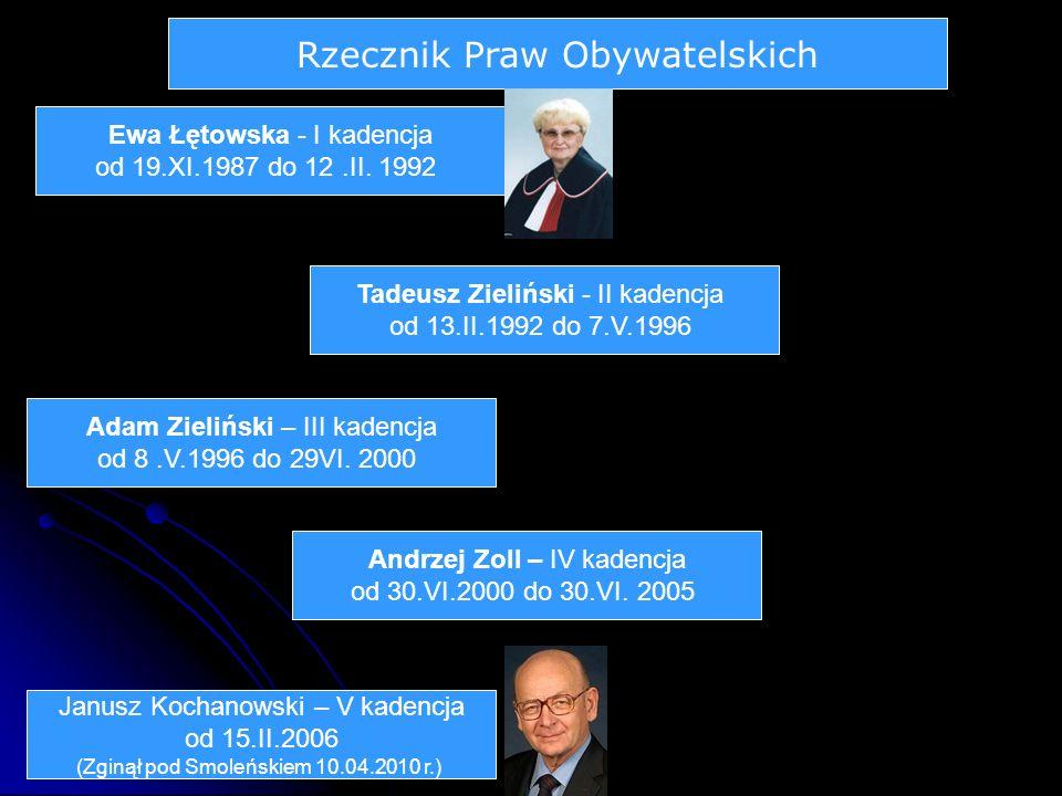 Rzecznik Praw Obywatelskich Ewa Łętowska - I kadencja od 19.XI.1987 do 12.II.
