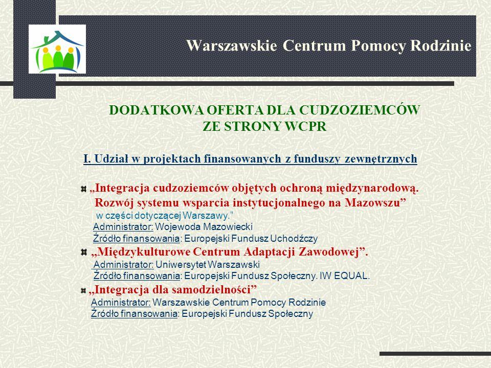 DODATKOWA OFERTA DLA CUDZOZIEMCÓW ZE STRONY WCPR I. Udział w projektach finansowanych z funduszy zewnętrznych Integracja cudzoziemców objętych ochroną