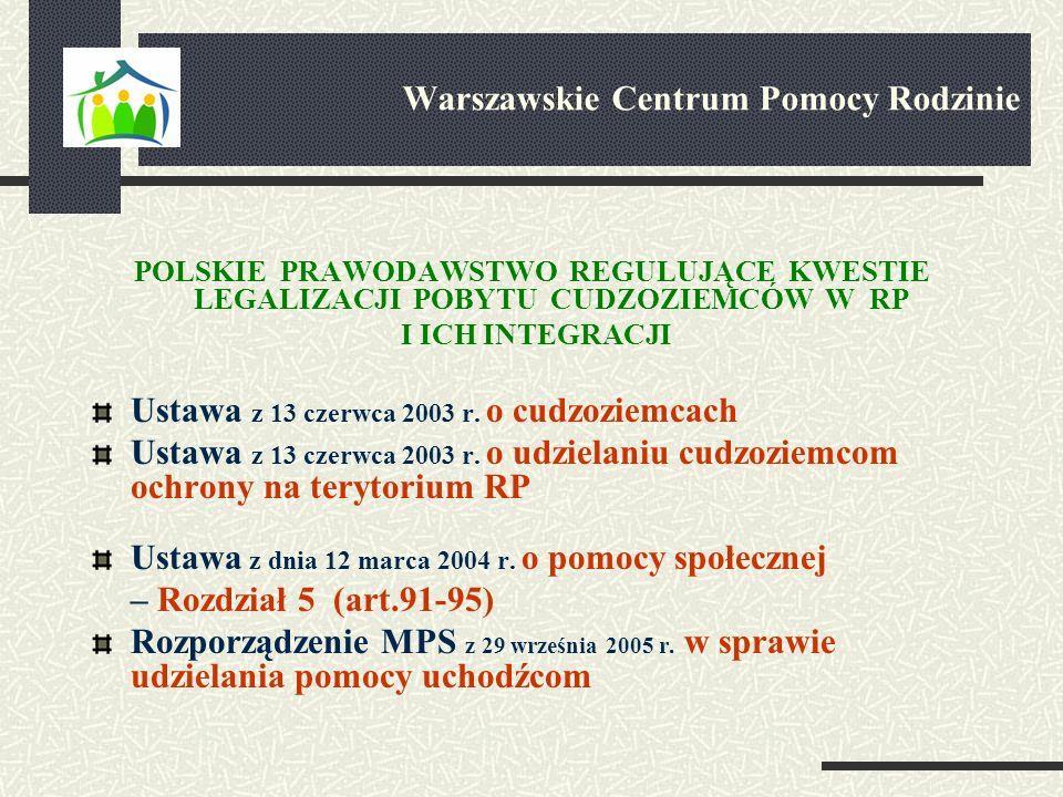 POLSKIE PRAWODAWSTWO REGULUJĄCE KWESTIE LEGALIZACJI POBYTU CUDZOZIEMCÓW W RP I ICH INTEGRACJI Ustawa z 13 czerwca 2003 r. o cudzoziemcach Ustawa z 13