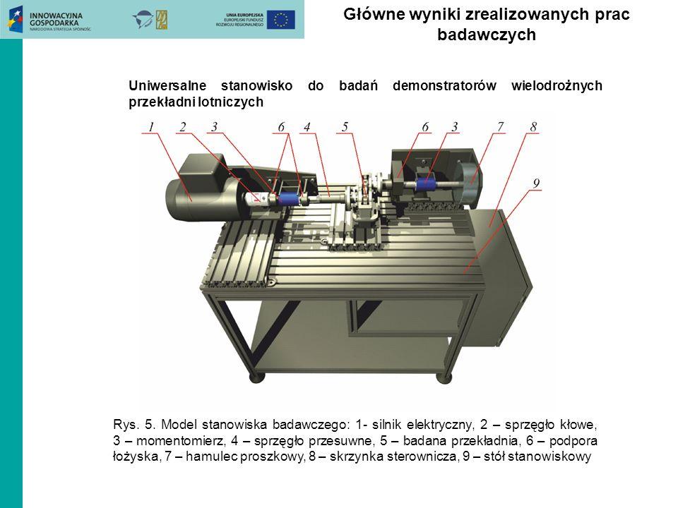 Główne wyniki zrealizowanych prac badawczych Uniwersalne stanowisko do badań demonstratorów wielodrożnych przekładni lotniczych Rys. 5. Model stanowis