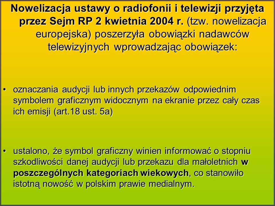 Nowelizacja ustawy o radiofonii i telewizji przyjęta przez Sejm RP 2 kwietnia 2004 r.