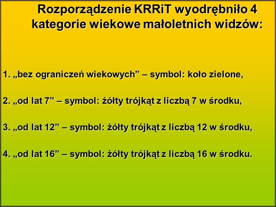 Rozporządzenie KRRiT wyodrębniło 4 kategorie wiekowe małoletnich widzów: 1.